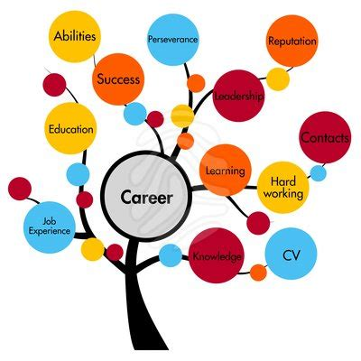 Essay on Human Resource Management HRM